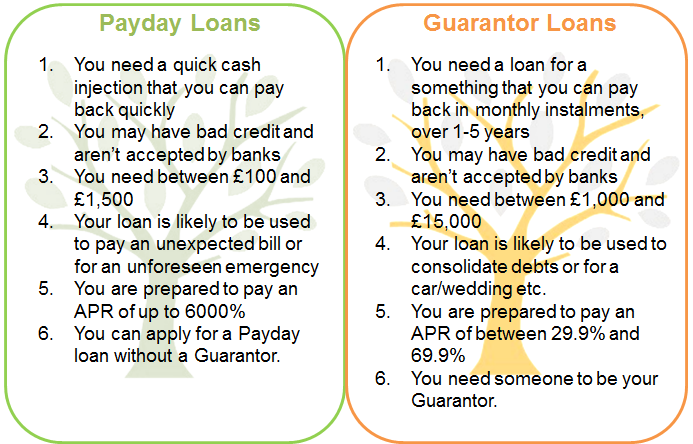 Payday loans cfd photo 8