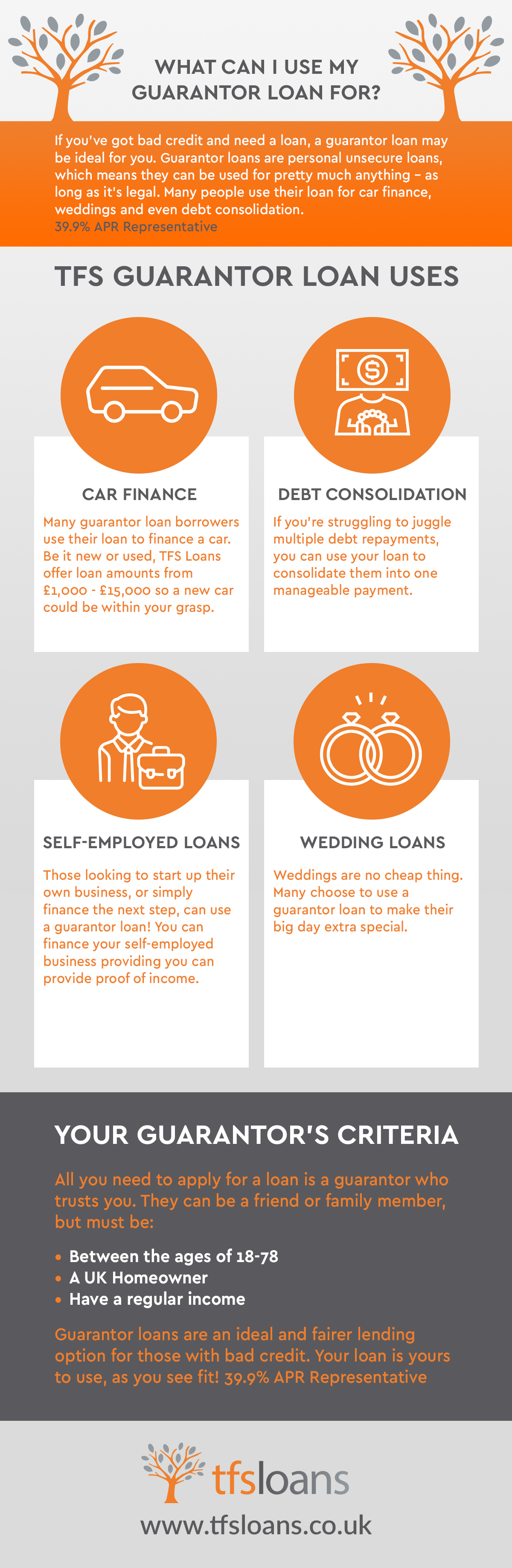 what can i use my guarantor loans infographic