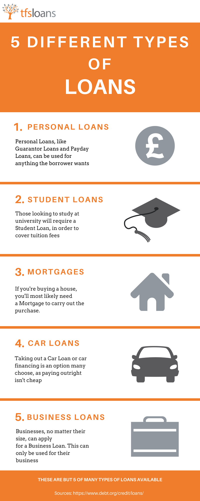 5 Types of Loan
